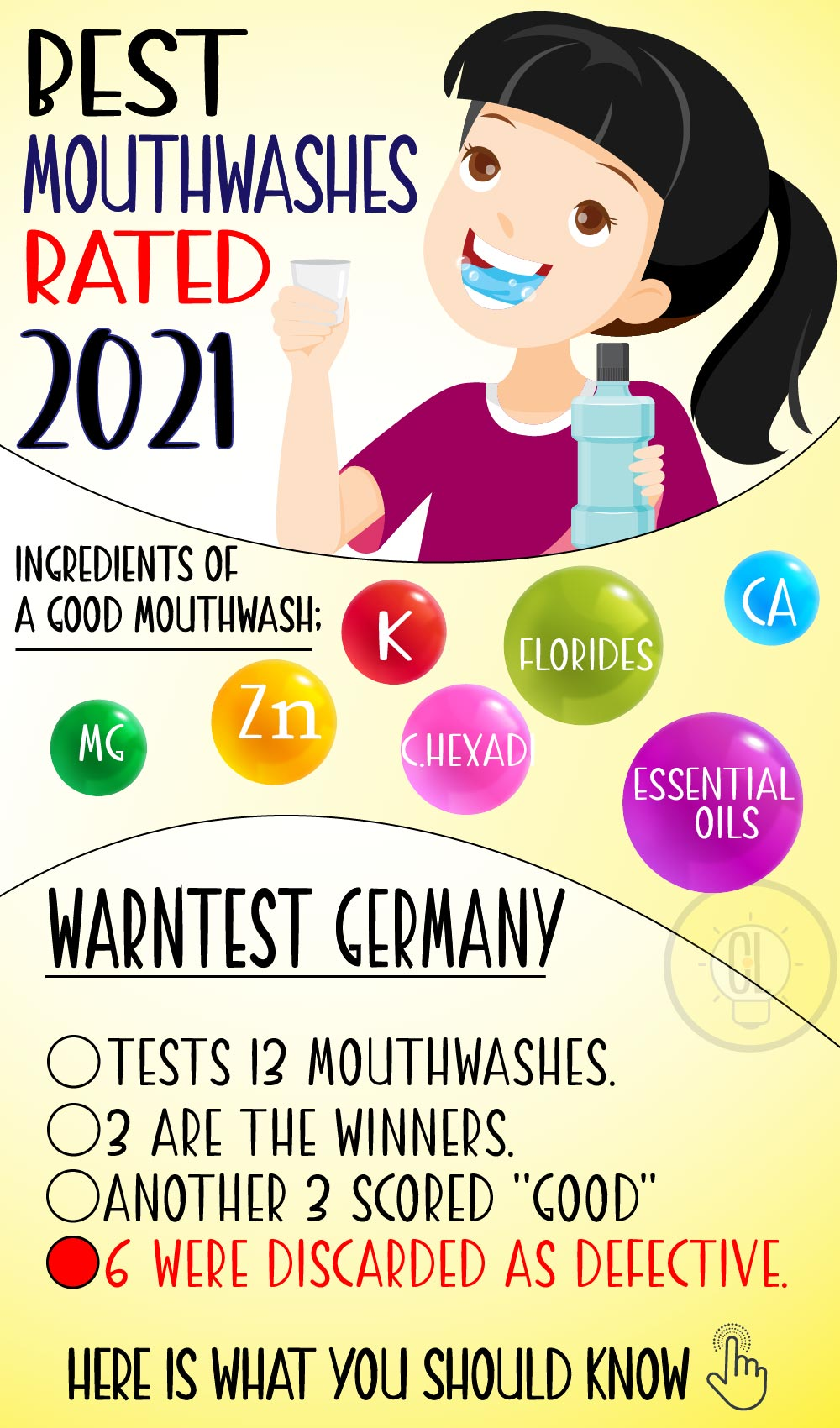 BEST mouthwashes rated 2021-01